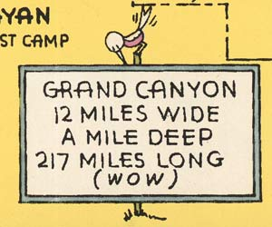 Old cartoon giving the length of Grand Canyon as 217 miles, which is less than today's figure of 277 miles.
